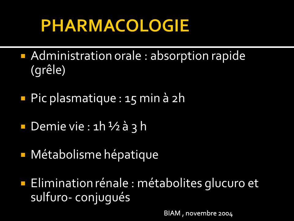 Administration orale : absorption rapide (grêle) Pic plasmatique : 15 min à 2h Demie vie : 1h ½ à 3 h Métabolisme hépatique Elimination rénale : métabolites glucuro et sulfuro- conjugués BIAM, novembre 2004