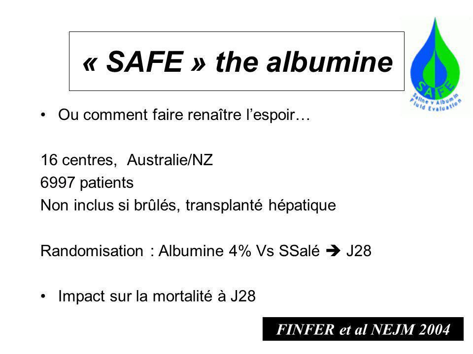 « SAFE » the albumine Ou comment faire renaître lespoir… 16 centres, Australie/NZ 6997 patients Non inclus si brûlés, transplanté hépatique Randomisat