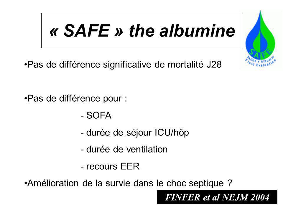 « SAFE » the albumine Pas de différence significative de mortalité J28 Pas de différence pour : - SOFA - durée de séjour ICU/hôp - durée de ventilatio