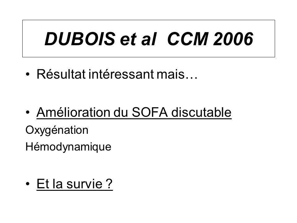 Résultat intéressant mais… Amélioration du SOFA discutable Oxygénation Hémodynamique Et la survie ? DUBOIS et al CCM 2006
