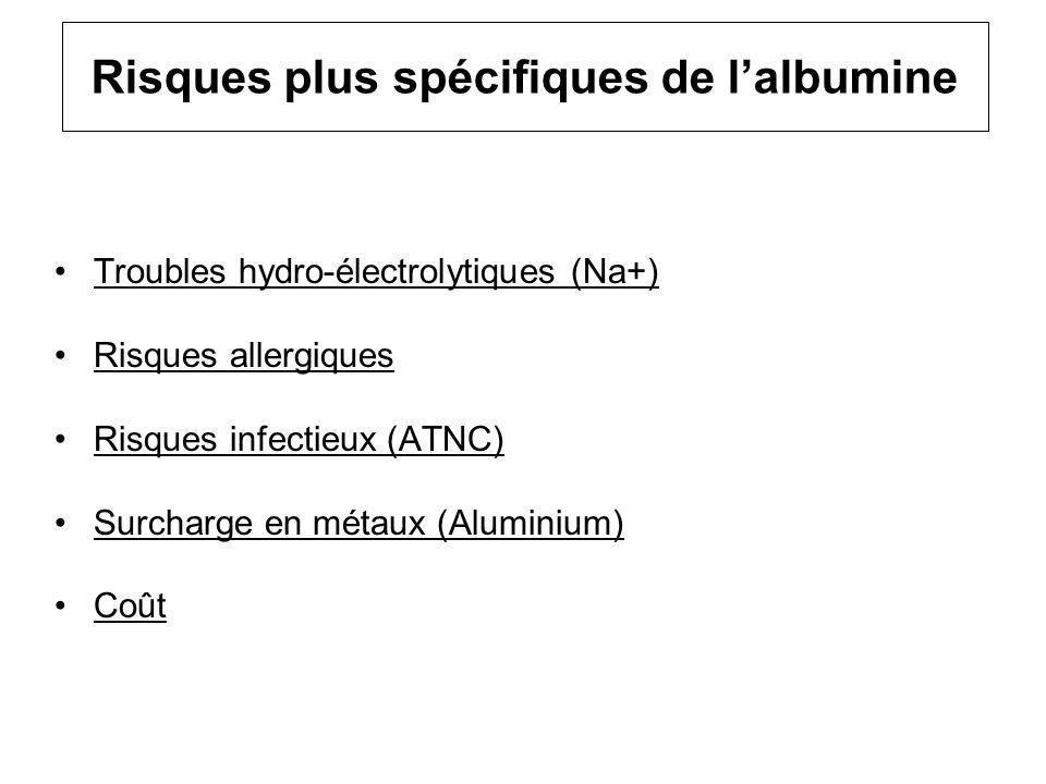 Risques plus spécifiques de lalbumine Troubles hydro-électrolytiques (Na+) Risques allergiques Risques infectieux (ATNC) Surcharge en métaux (Aluminiu