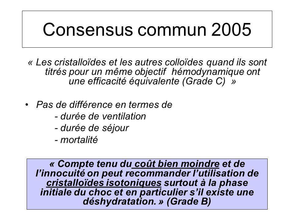 Consensus commun 2005 « Les cristalloïdes et les autres colloïdes quand ils sont titrés pour un même objectif hémodynamique ont une efficacité équival