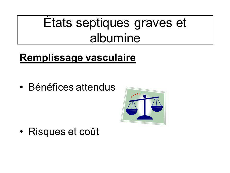 Tolérance du remplissage vasculaire Risque dœdème pulmonaire.