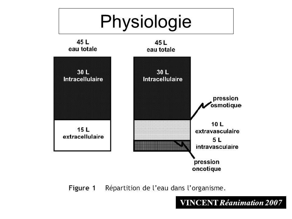Flux liquidiens et intégrité membrane capillaire - intacte : P° oncotique +++ - altérée : P° hydrostatique +++ Place de lalbumine .