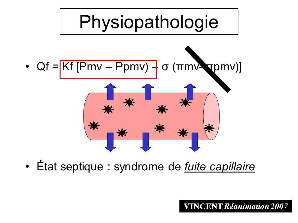 Qf = Kf [Pmv – Ppmv) – σ (πmv–πpmv)] État septique : syndrome de fuite capillaire Physiopathologie VINCENT Réanimation 2007