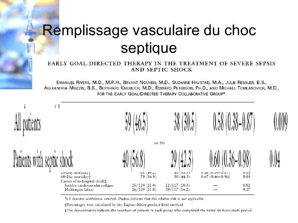 Lalbumine prévient lhypotension induite par LPS dans un modèle expérimental chez la souris.