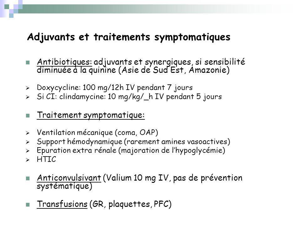 Adjuvants et traitements symptomatiques Antibiotiques: adjuvants et synergiques, si sensibilité diminuée à la quinine (Asie de Sud Est, Amazonie) Doxycycline: 100 mg/12h IV pendant 7 jours Si CI: clindamycine: 10 mg/kg/_h IV pendant 5 jours Traitement symptomatique: Ventilation mécanique (coma, OAP) Support hémodynamique (rarement amines vasoactives) Epuration extra rénale (majoration de lhypoglycémie) HTIC Anticonvulsivant (Valium 10 mg IV, pas de prévention systématique) Transfusions (GR, plaquettes, PFC)