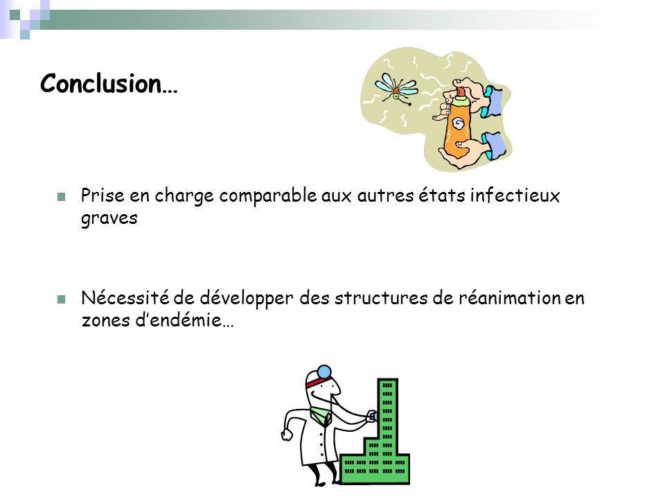 Conclusion… Prise en charge comparable aux autres états infectieux graves Nécessité de développer des structures de réanimation en zones dendémie…
