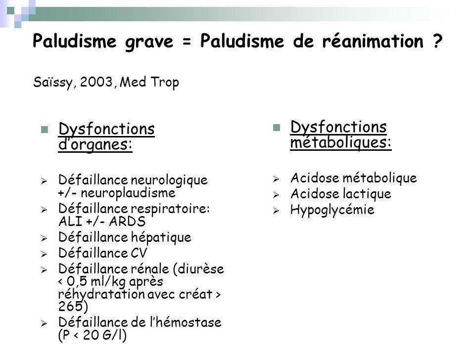 Porter un diagnostic Frottis mince (étude morphologique) + goutte épaisse (parasitémie) PCR: pour les parasitémies très faibles Rapid Diagnostic Test Au moins trois résultats négatifs avant dexclure le diagnostic La parasitémie peut être nulle en réa