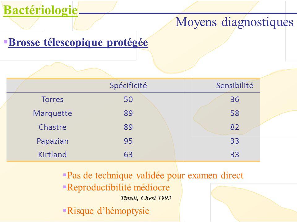 Moyens diagnostiques Bactériologie Brosse télescopique protégée Pas de technique validée pour examen direct Reproductibilité médiocre Risque dhémoptys