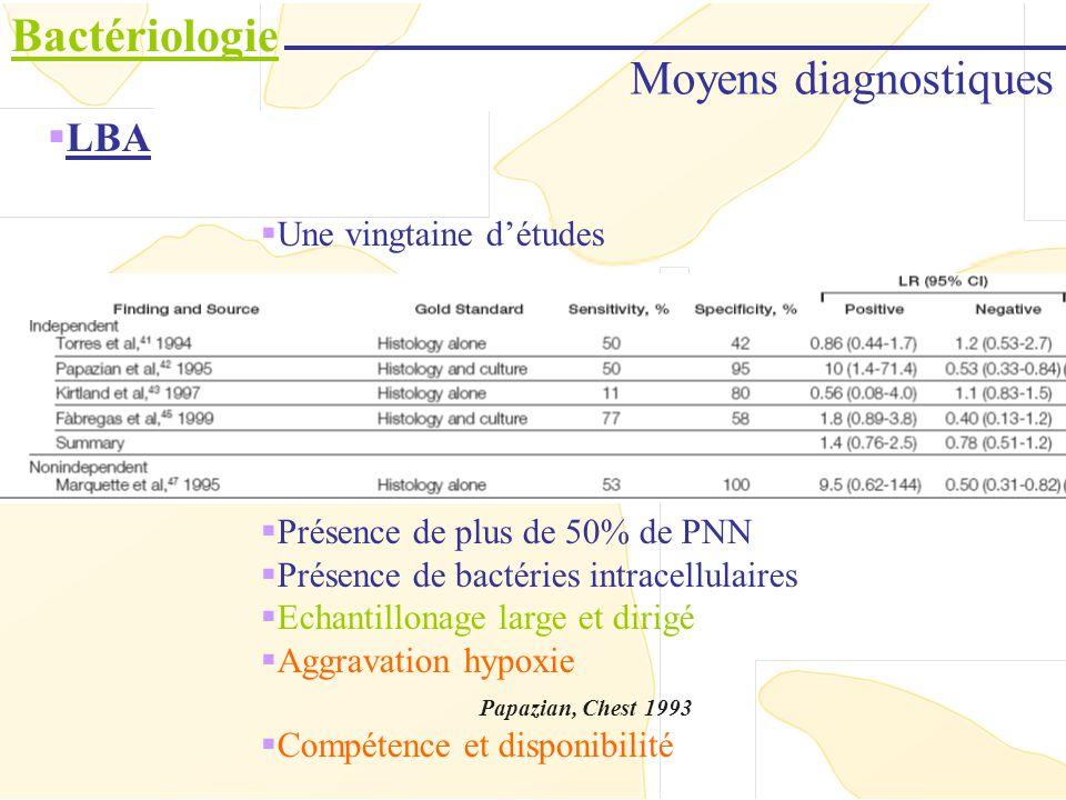 Bactériologie Moyens diagnostiques LBA Une vingtaine détudes Présence de plus de 50% de PNN Présence de bactéries intracellulaires Echantillonage larg