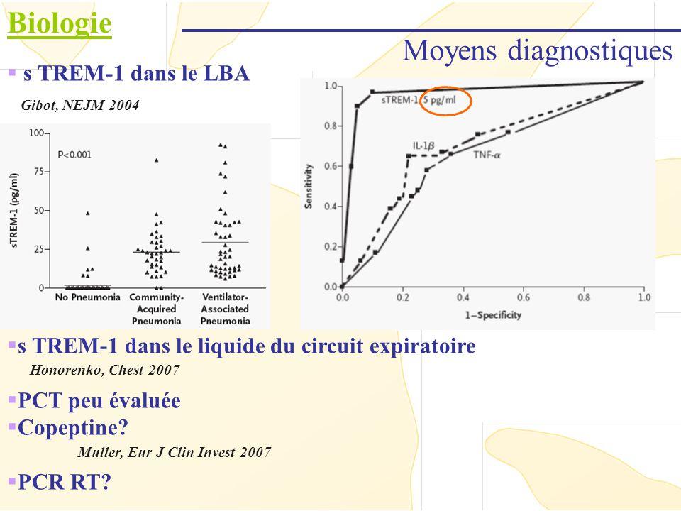 Moyens diagnostiques Biologie s TREM-1 dans le LBA s TREM-1 dans le liquide du circuit expiratoire PCT peu évaluée Copeptine? PCR RT? Gibot, NEJM 2004