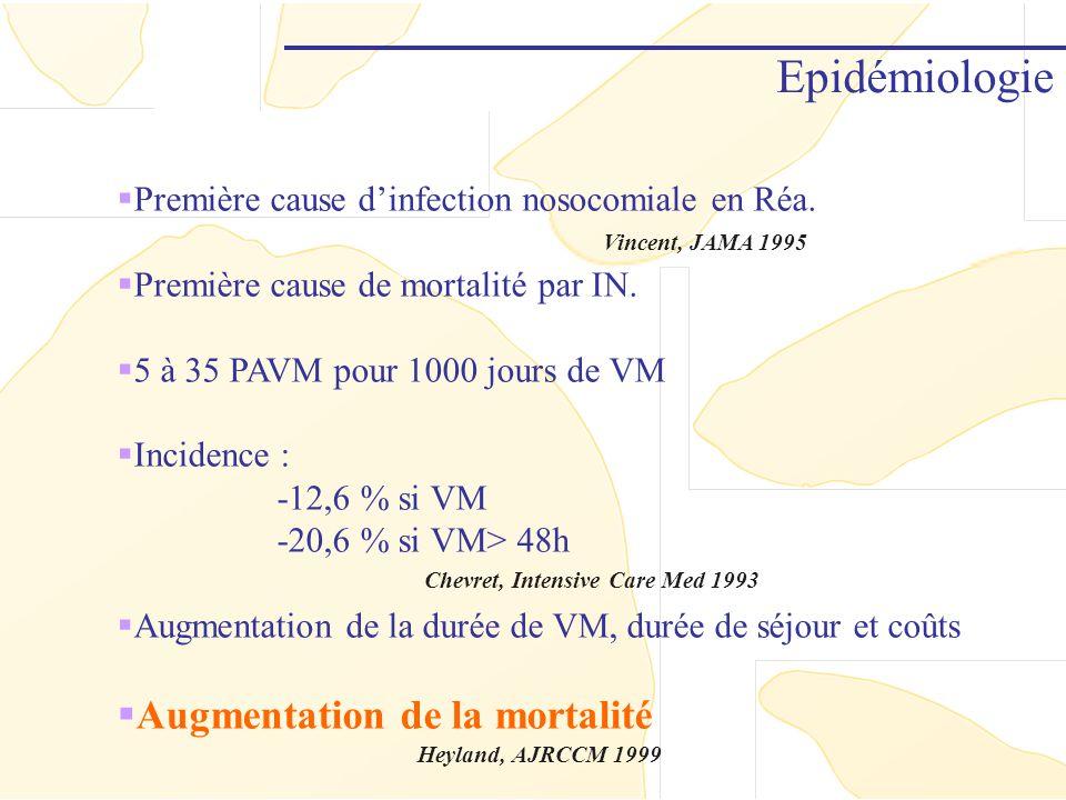 Epidémiologie Première cause dinfection nosocomiale en Réa. Première cause de mortalité par IN. 5 à 35 PAVM pour 1000 jours de VM Incidence : -12,6 %