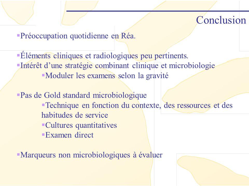 Conclusion Préoccupation quotidienne en Réa. Éléments cliniques et radiologiques peu pertinents. Intérêt dune stratégie combinant clinique et microbio