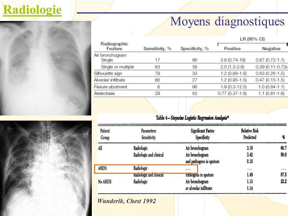 Radiologie Moyens diagnostiques Wunderik, Chest 1992