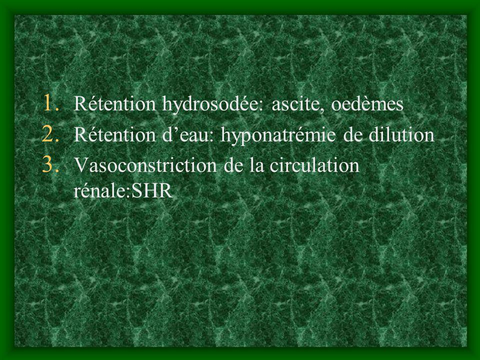 1. Rétention hydrosodée: ascite, oedèmes 2. Rétention deau: hyponatrémie de dilution 3. Vasoconstriction de la circulation rénale:SHR