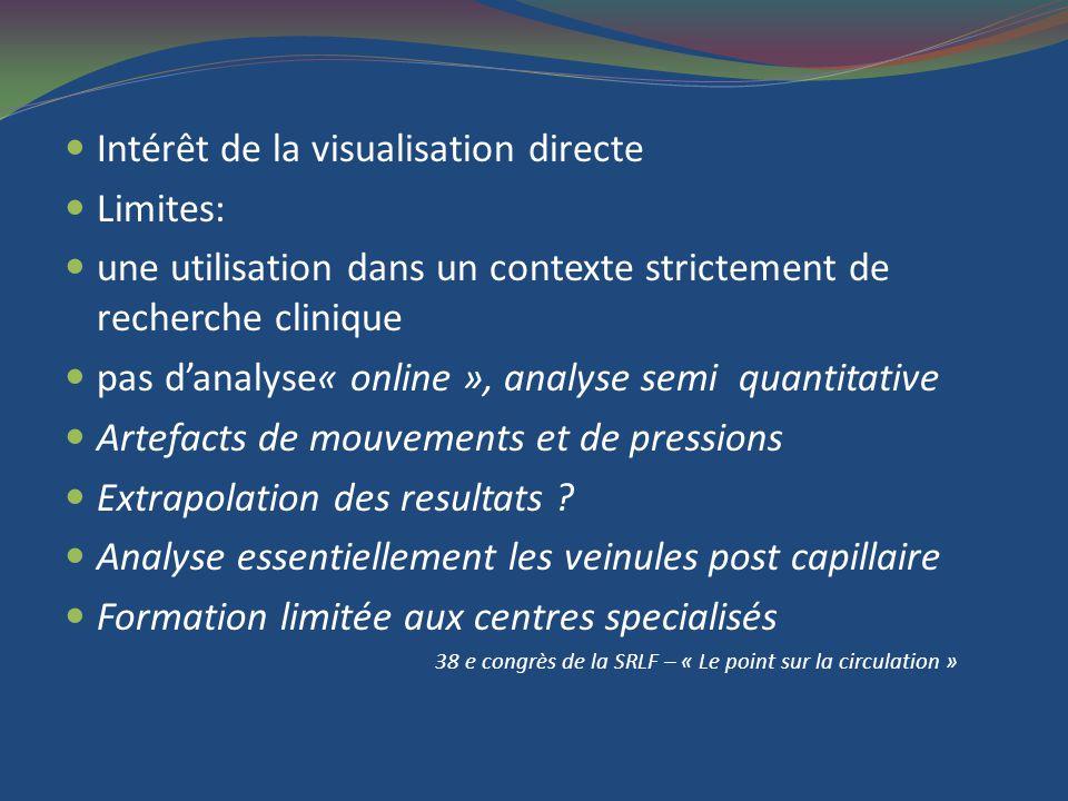Intérêt de la visualisation directe Limites: une utilisation dans un contexte strictement de recherche clinique pas danalyse« online », analyse semi q