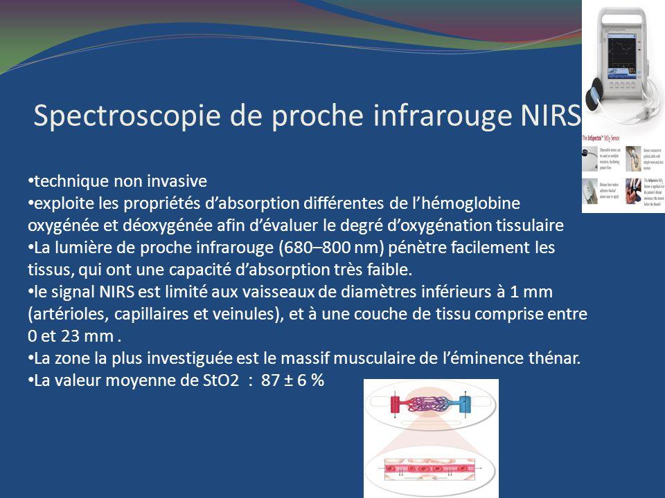 Spectroscopie de proche infrarouge NIRS technique non invasive exploite les propriétés dabsorption différentes de lhémoglobine oxygénée et déoxygénée