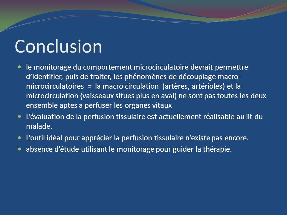 Conclusion le monitorage du comportement microcirculatoire devrait permettre didentifier, puis de traiter, les phénomènes de découplage macro- microci