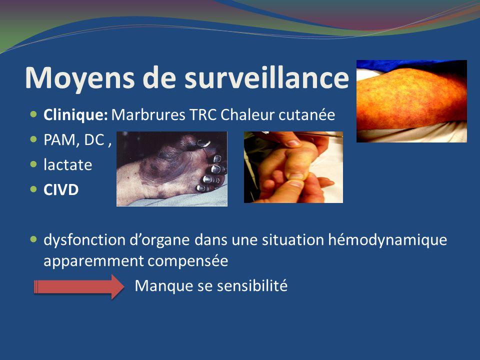 Moyens de surveillance Clinique: Marbrures TRC Chaleur cutanée PAM, DC, lactate CIVD dysfonction dorgane dans une situation hémodynamique apparemment