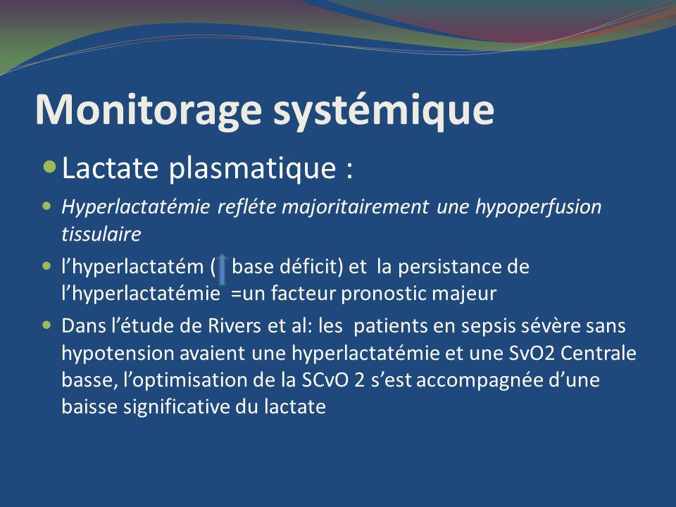 Monitorage systémique Lactate plasmatique : Hyperlactatémie refléte majoritairement une hypoperfusion tissulaire lhyperlactatém ( base déficit) et la