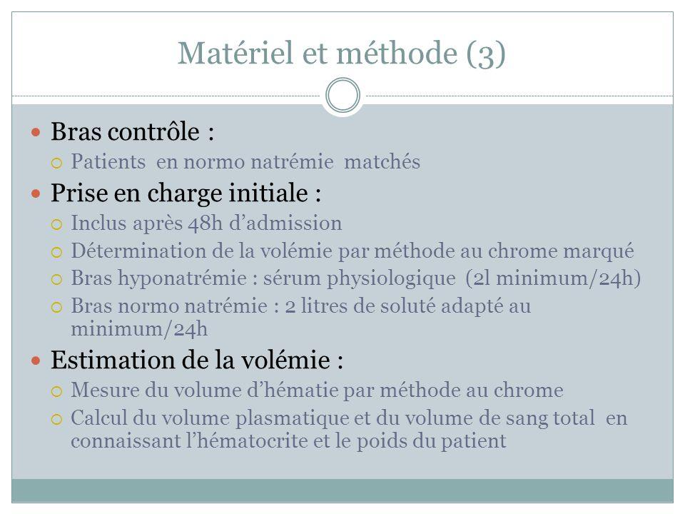 Matériel et méthode (3) Bras contrôle : Patients en normo natrémie matchés Prise en charge initiale : Inclus après 48h dadmission Détermination de la