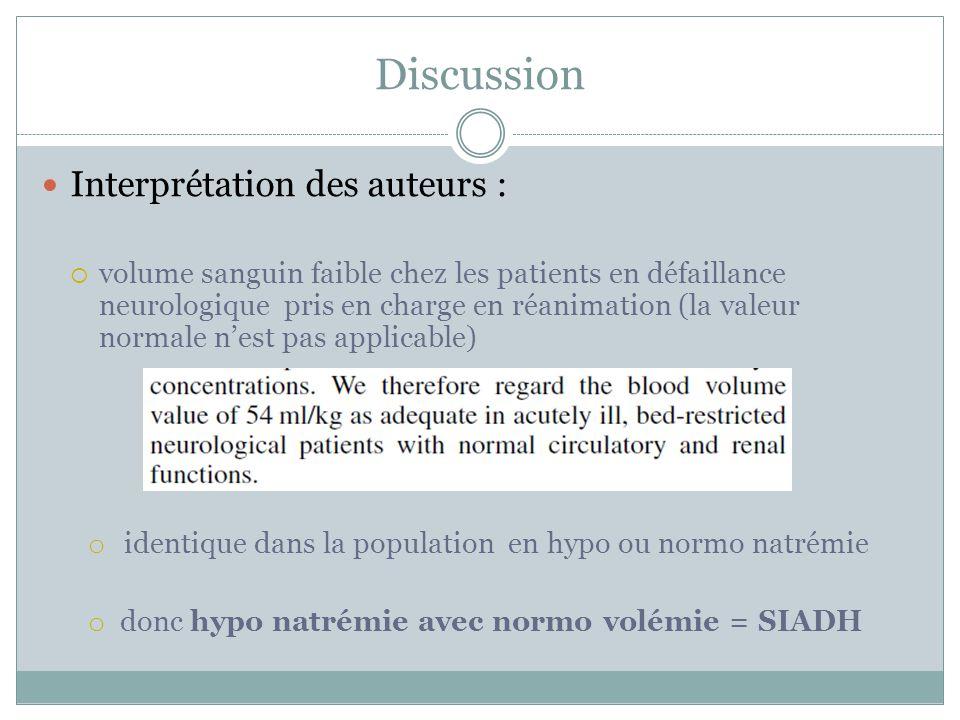 Discussion Interprétation des auteurs : volume sanguin faible chez les patients en défaillance neurologique pris en charge en réanimation (la valeur n