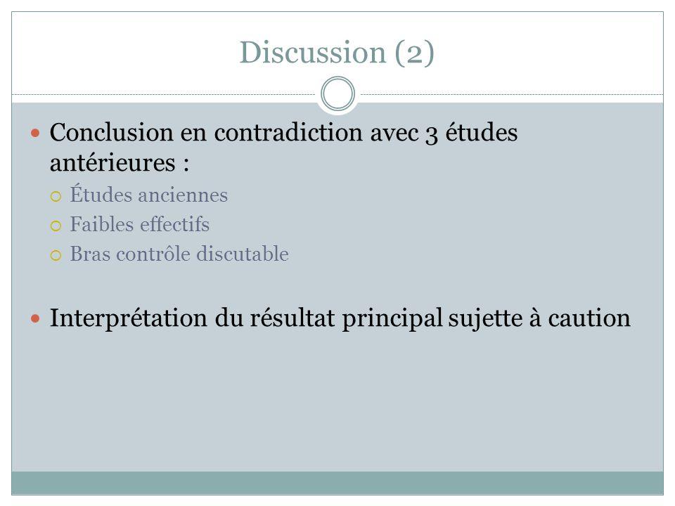 Discussion (2) Conclusion en contradiction avec 3 études antérieures : Études anciennes Faibles effectifs Bras contrôle discutable Interprétation du r