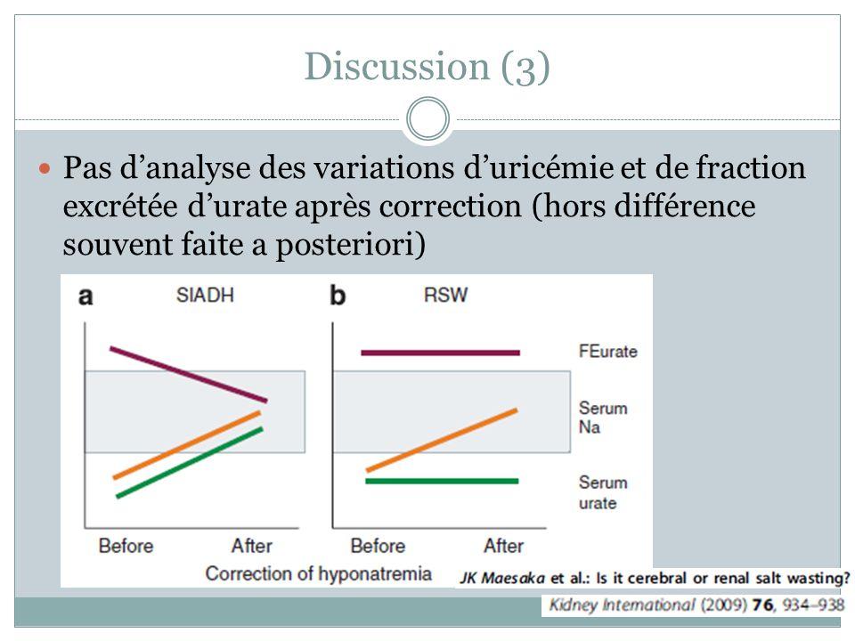 Discussion (3) Pas danalyse des variations duricémie et de fraction excrétée durate après correction (hors différence souvent faite a posteriori)