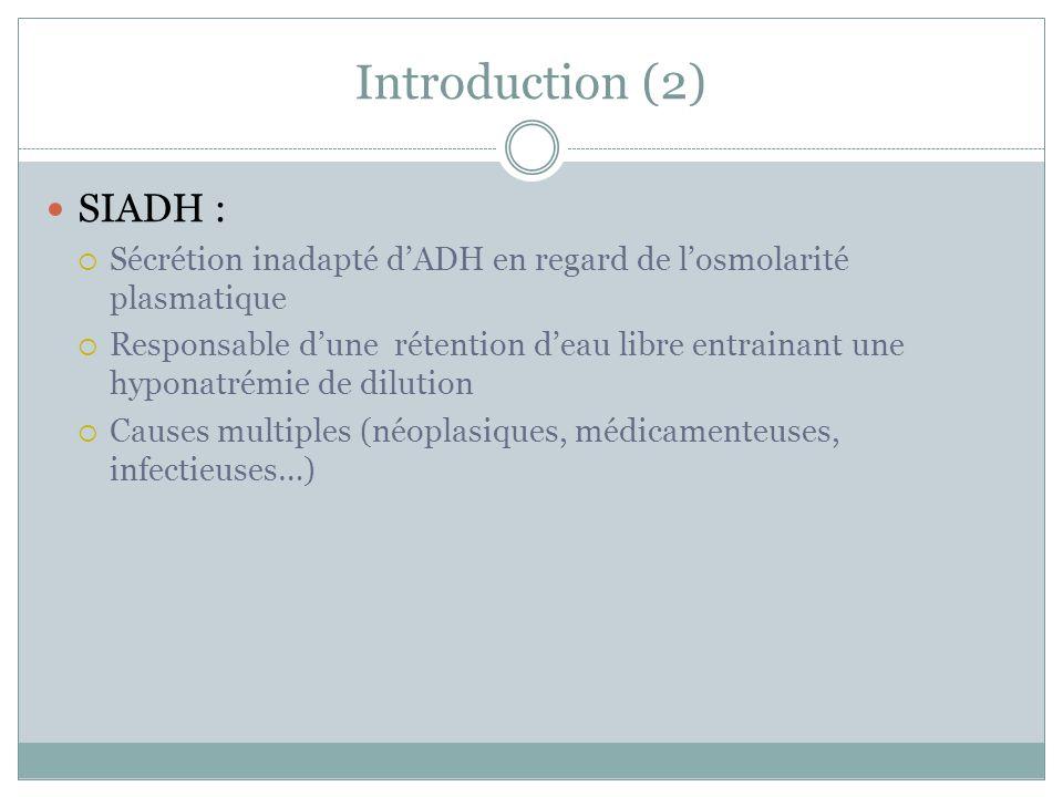 Introduction (2) SIADH : Sécrétion inadapté dADH en regard de losmolarité plasmatique Responsable dune rétention deau libre entrainant une hyponatrémie de dilution Causes multiples (néoplasiques, médicamenteuses, infectieuses…)