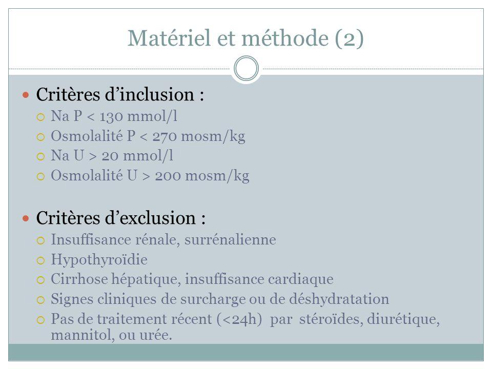 Matériel et méthode (2) Critères dinclusion : Na P < 130 mmol/l Osmolalité P < 270 mosm/kg Na U > 20 mmol/l Osmolalité U > 200 mosm/kg Critères dexclusion : Insuffisance rénale, surrénalienne Hypothyroïdie Cirrhose hépatique, insuffisance cardiaque Signes cliniques de surcharge ou de déshydratation Pas de traitement récent (<24h) par stéroïdes, diurétique, mannitol, ou urée.
