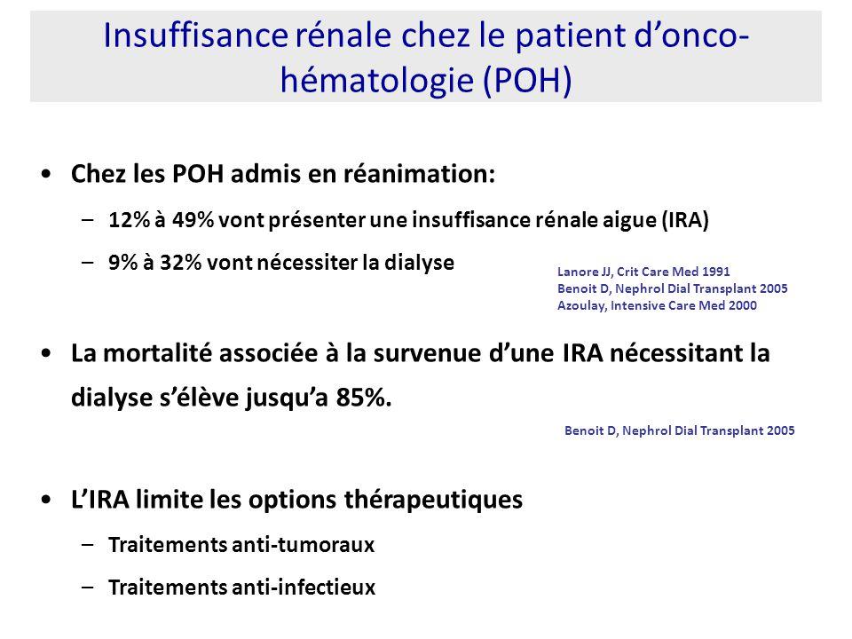 Insuffisance rénale chez le patient donco- hématologie (POH) Chez les POH admis en réanimation: –12% à 49% vont présenter une insuffisance rénale aigue (IRA) –9% à 32% vont nécessiter la dialyse La mortalité associée à la survenue dune IRA nécessitant la dialyse sélève jusqua 85%.