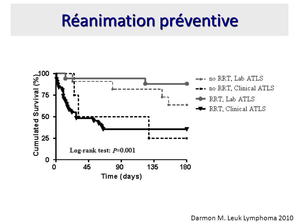 Réanimation préventive Darmon M. Leuk Lymphoma 2010