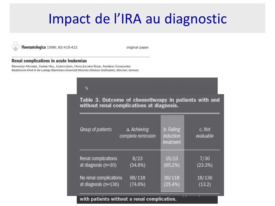 Impact de lIRA au diagnostic