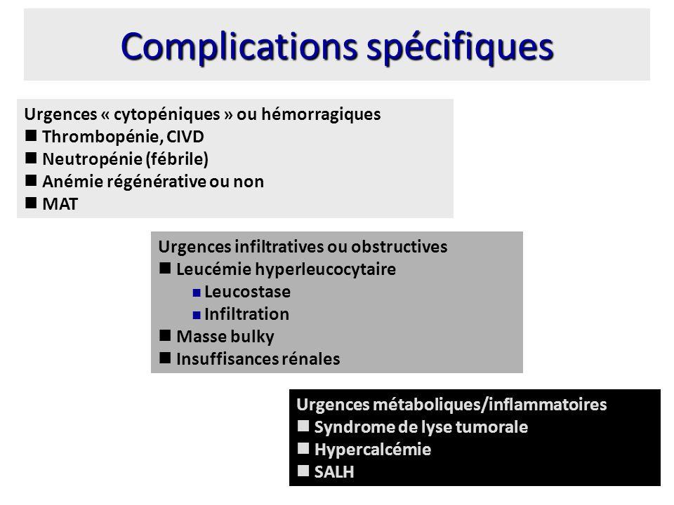 Complications spécifiques Urgences « cytopéniques » ou hémorragiques Thrombopénie, CIVD Neutropénie (fébrile) Anémie régénérative ou non MAT Urgences infiltratives ou obstructives Leucémie hyperleucocytaire Leucostase Infiltration Masse bulky Insuffisances rénales Urgences métaboliques/inflammatoires Syndrome de lyse tumorale Hypercalcémie SALH
