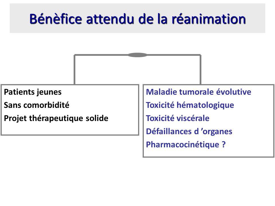 Bénèfice attendu de la réanimation Maladie tumorale évolutive Toxicité hématologique Toxicité viscérale Défaillances d organes Pharmacocinétique .