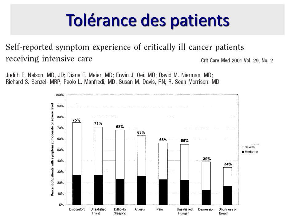 Tolérance des patients