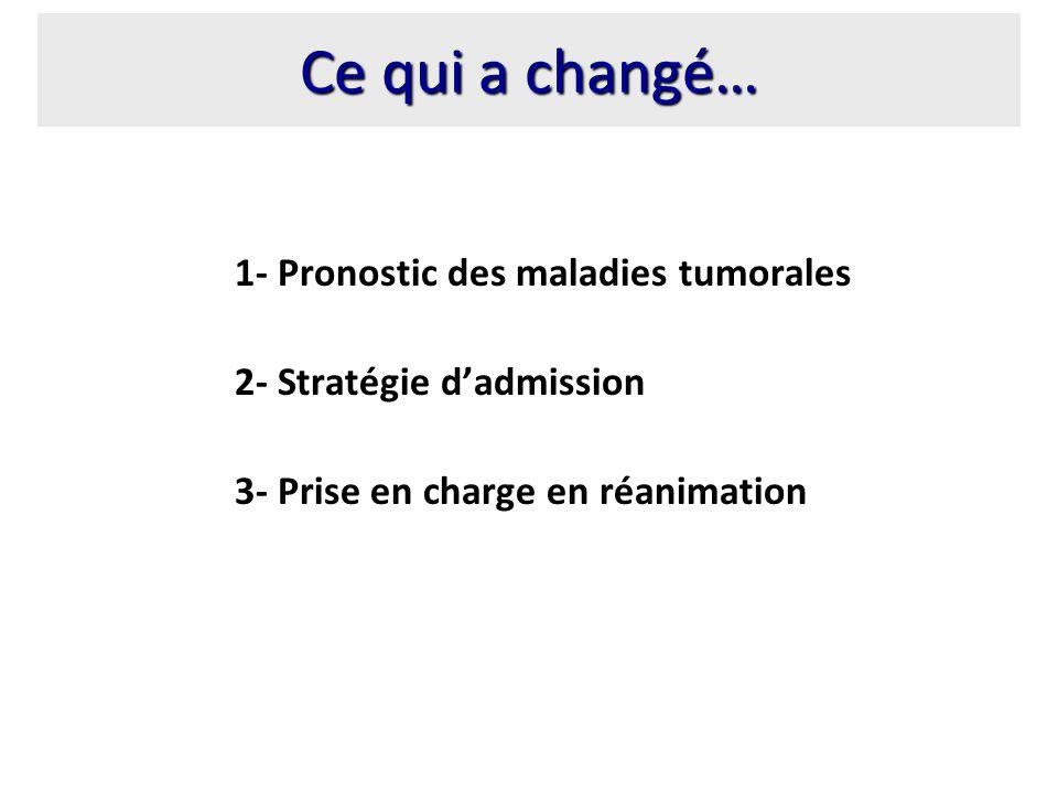 1- Pronostic des maladies tumorales 2- Stratégie dadmission 3- Prise en charge en réanimation Ce qui a changé…
