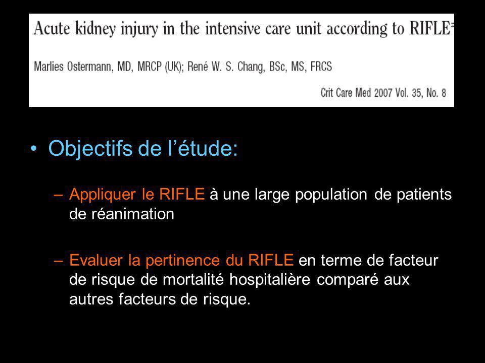 Objectifs de létude: –Appliquer le RIFLE à une large population de patients de réanimation –Evaluer la pertinence du RIFLE en terme de facteur de risq