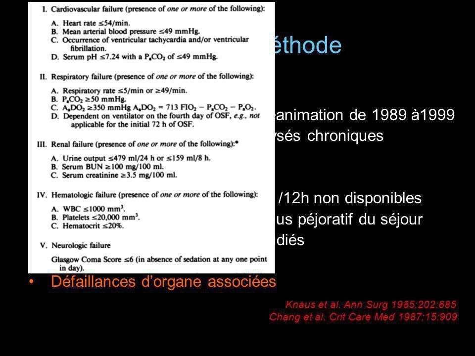 Matériel et Méthode Etude rétrospective 41972 patients admis dans 22 réanimation de 1989 à1999 Critère dexclusion: patients dialysés chroniques Déterm