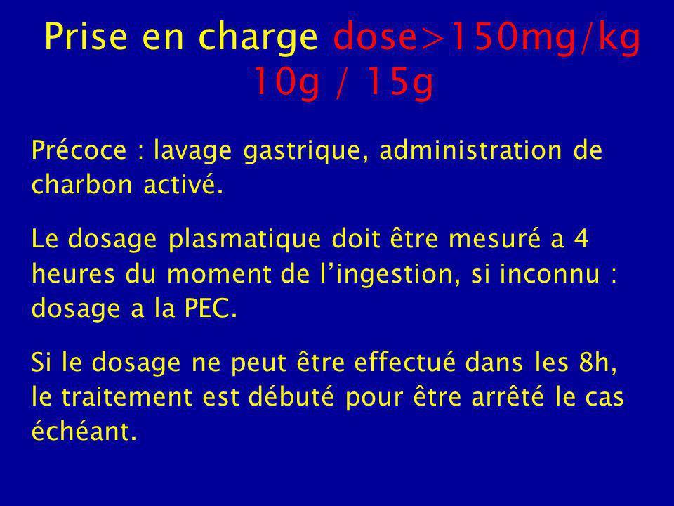 Prise en charge dose>150mg/kg 10g / 15g Précoce : lavage gastrique, administration de charbon activé. Le dosage plasmatique doit être mesuré a 4 heure