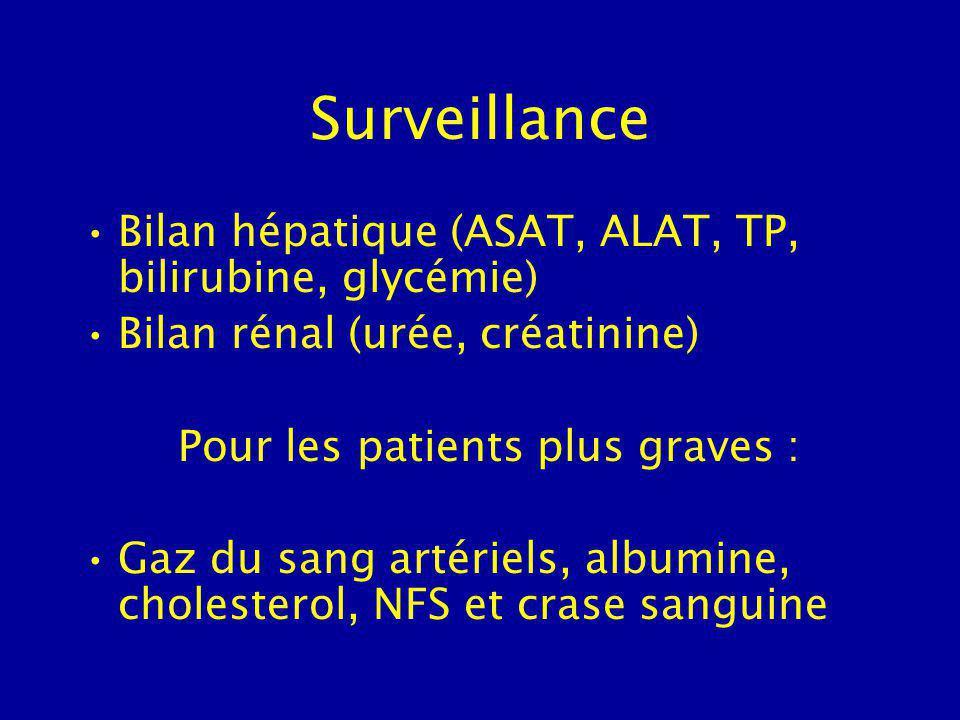Surveillance Bilan hépatique (ASAT, ALAT, TP, bilirubine, glycémie) Bilan rénal (urée, créatinine) Pour les patients plus graves : Gaz du sang artérie