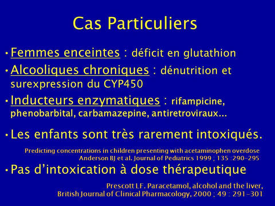 Cas Particuliers Femmes enceintes : déficit en glutathion Alcooliques chroniques : dénutrition et surexpression du CYP450 Inducteurs enzymatiques : rifampicine, phenobarbital, carbamazepine, antiretroviraux...
