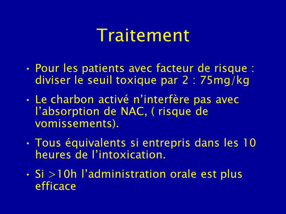 Traitement Pour les patients avec facteur de risque : diviser le seuil toxique par 2 : 75mg/kg Le charbon activé ninterfère pas avec labsorption de NAC, ( risque de vomissements).