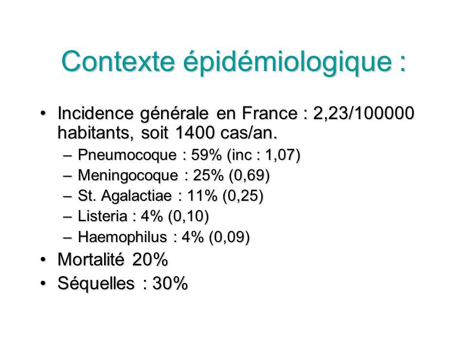 Contexte épidémiologique : Incidence générale en France : 2,23/100000 habitants, soit 1400 cas/an.Incidence générale en France : 2,23/100000 habitants