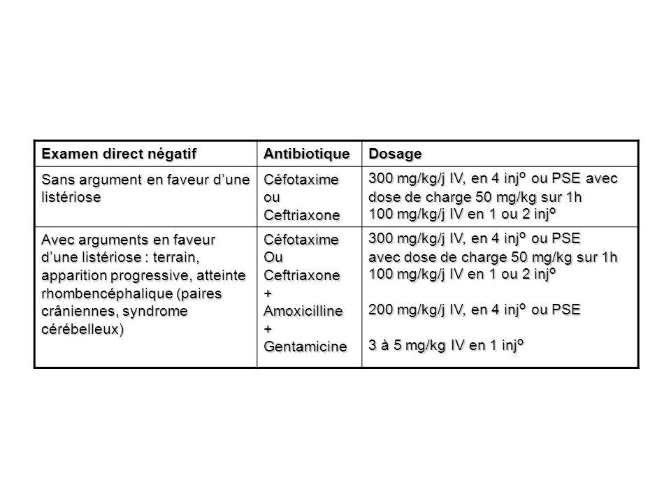 Examen direct négatif AntibiotiqueDosage Sans argument en faveur dune listériose CéfotaximeouCeftriaxone 300 mg/kg/j IV, en 4 inj° ou PSE avec dose de