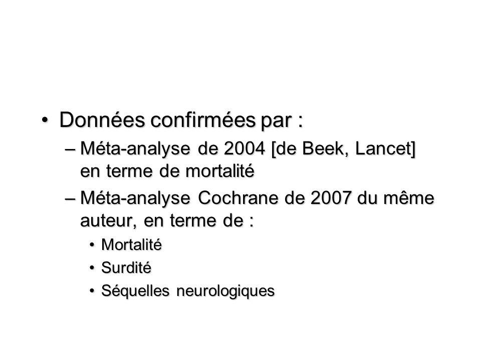 Données confirmées par :Données confirmées par : –Méta-analyse de 2004 [de Beek, Lancet] en terme de mortalité –Méta-analyse Cochrane de 2007 du même