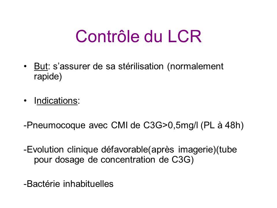 Contrôle du LCR But: sassurer de sa stérilisation (normalement rapide) Indications: -Pneumocoque avec CMI de C3G>0,5mg/l (PL à 48h) -Evolution cliniqu