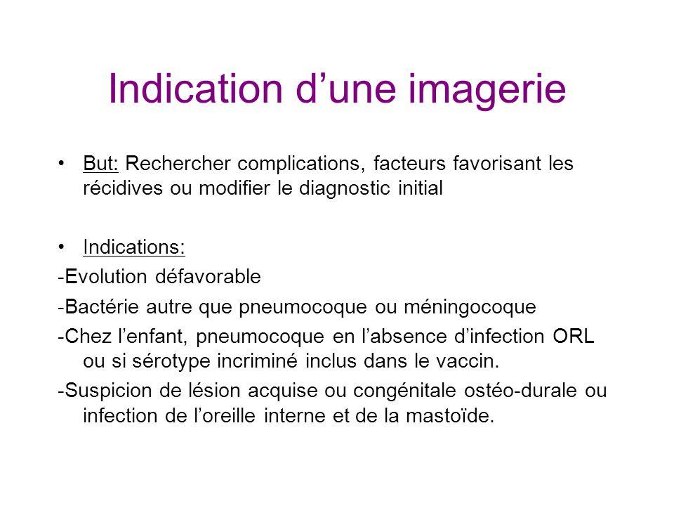 Indication dune imagerie But: Rechercher complications, facteurs favorisant les récidives ou modifier le diagnostic initial Indications: -Evolution dé