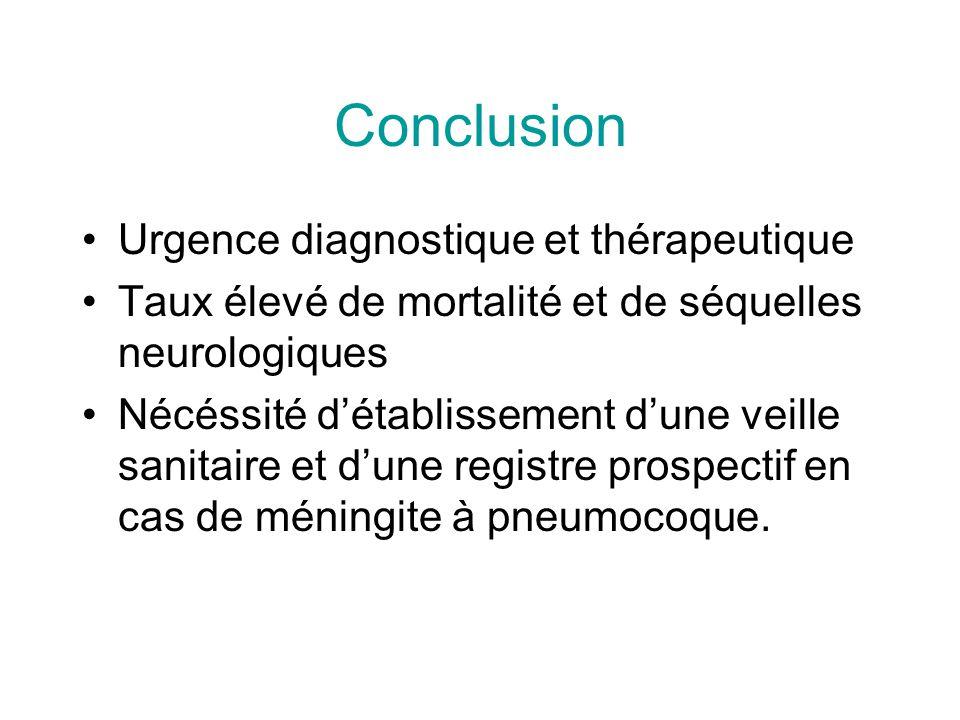 Conclusion Urgence diagnostique et thérapeutique Taux élevé de mortalité et de séquelles neurologiques Nécéssité détablissement dune veille sanitaire